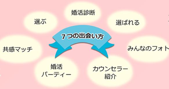 IBJメンバーズ7つの出会い方